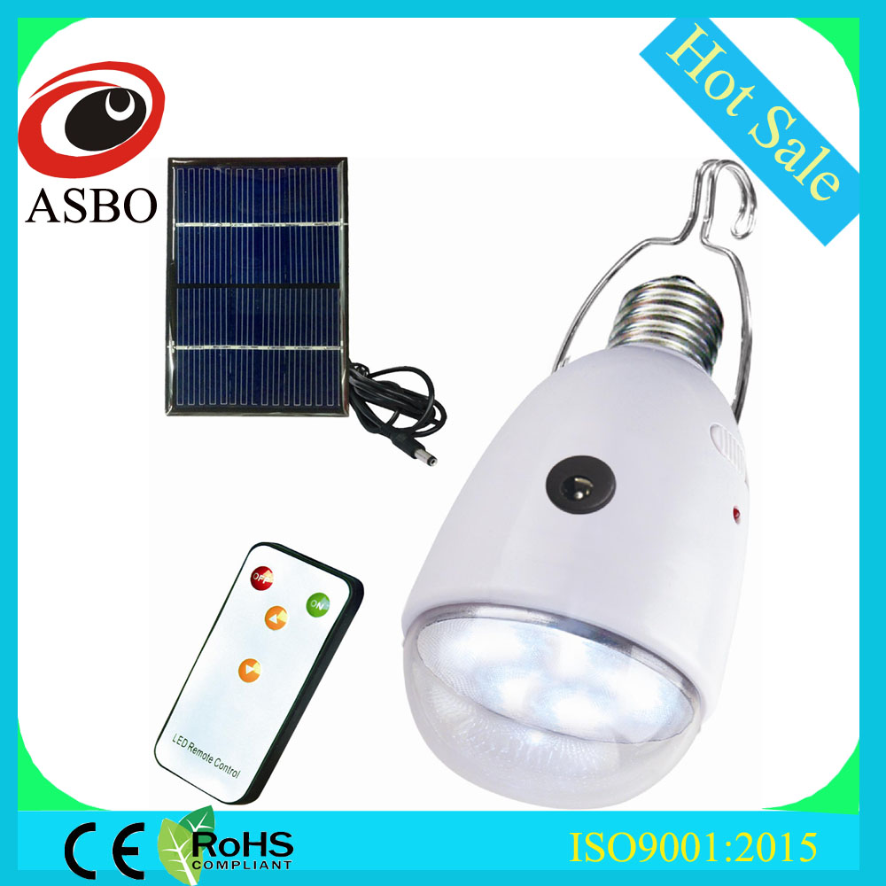 solar emergency power supply for led light sources