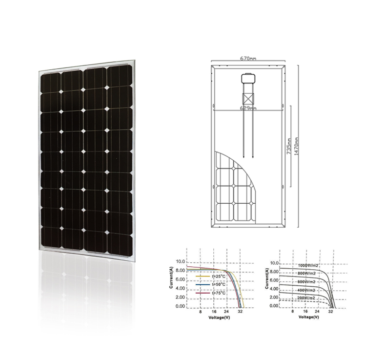 Renewable energy with lowest price mono 150 watt solar panel