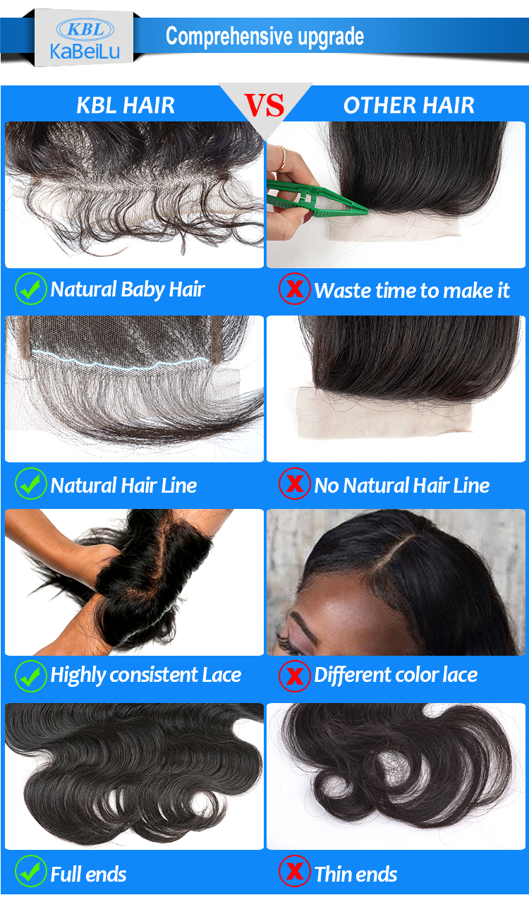 swiss lace closure for white women,peruvian hair lace closure bleached knots,kinky straight weave hair bundle 3 part closure