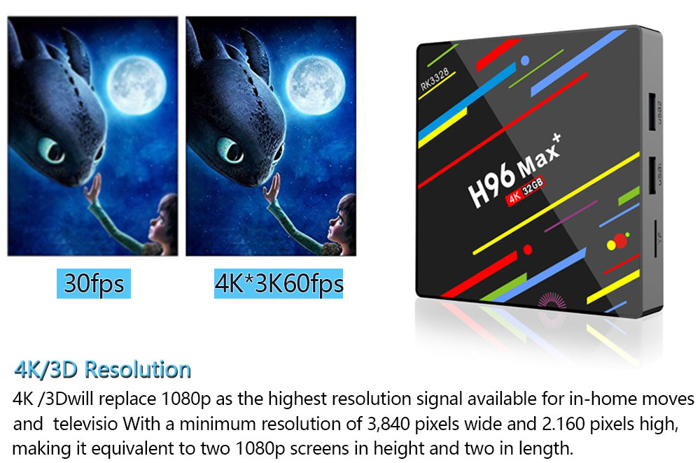 2018 Hotsale Original H96 Max Plus Android 8.1 H96 MAX+ box 4G RAM 64G ROM RK3328 2.4G /5GWIFI  l for android H96 MAX+ tv box