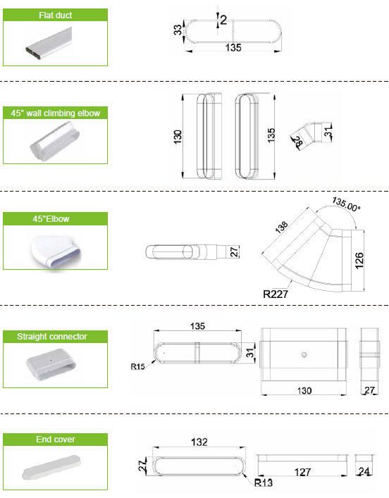 Klimaanlage Platz Hvac Kanal Hvac Systeme Air Diffusor Für Luftkanal ...