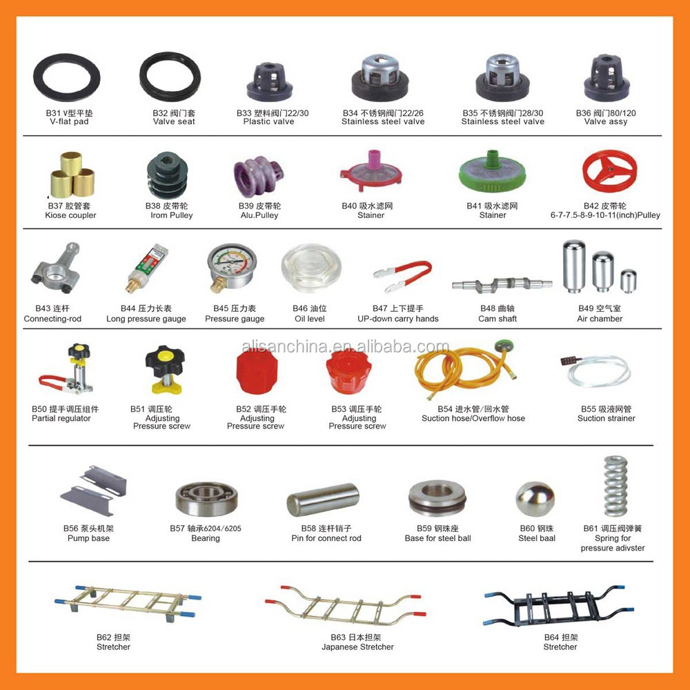 Car spare parts price list dubai 17
