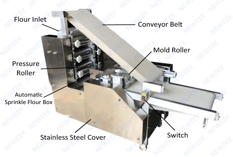NEWEEK Indien Mais Roti Tortilla, die automatische Pita-Brotmaschine der Maschine herstellt