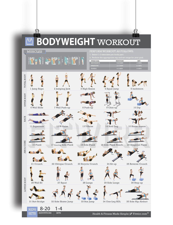 Cheap Best Bodyweight Workout Routine For Men Find Best Bodyweight