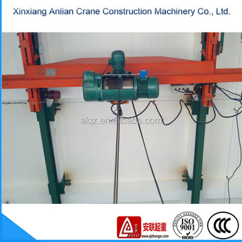 Abus crane systems trading (shanghai) co. ltd