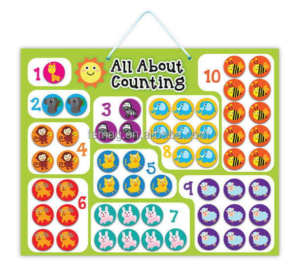 E1005 2015 fo kids child baby teaching resources magnetic learning educational boards for number counting