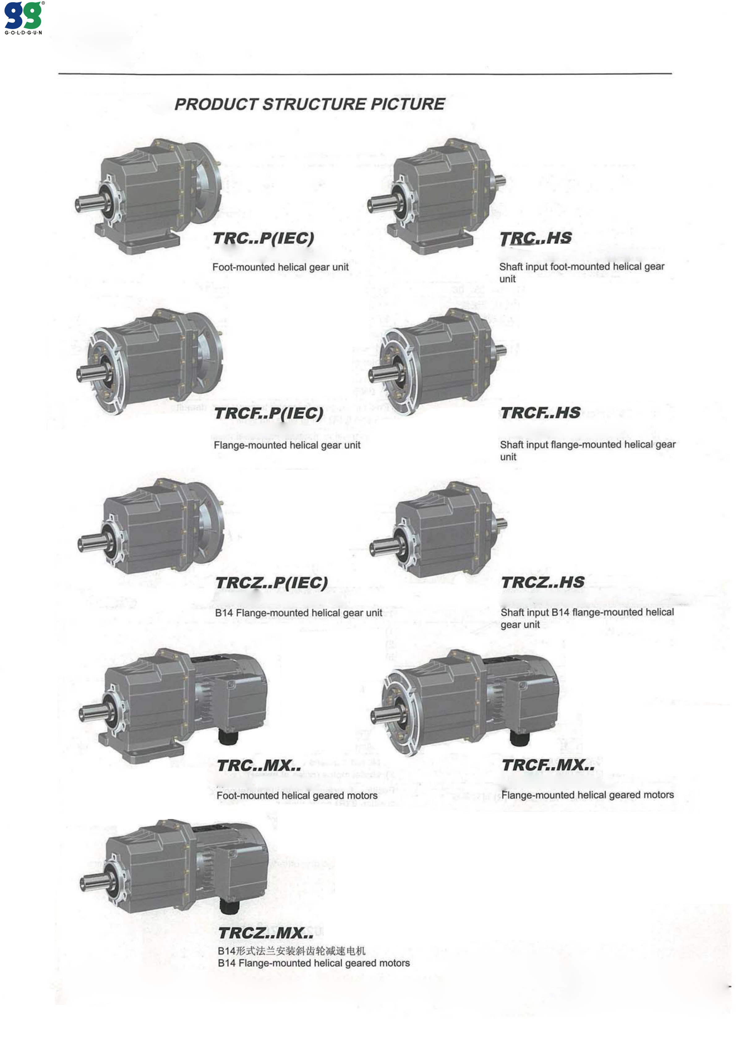 TRC Series Helical Gear Units