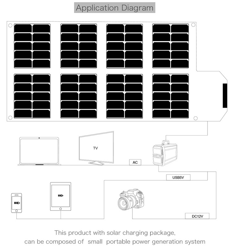 346.3Wh Unique Design Solar Power Station With 18650 Lithium Ion Battery