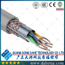 customized PVC PE LOZH utp ftp sftp cat5/cat6/cat7 lan cable for industrial with best