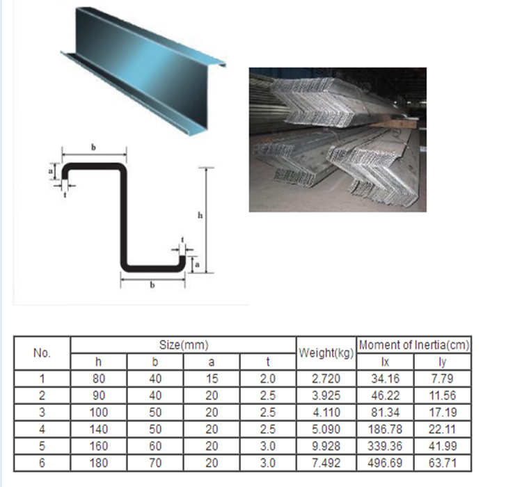 Professional Design Light Steel Truss Roof Structure Z Perforated Purlin -  Buy Wood Building Material,Steel Roof Structure,Types Of Purlin Product on