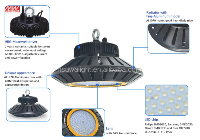 New style dust proof reflector bridgelux cob led high bay light 200w