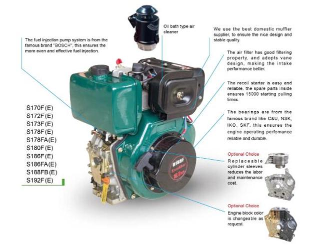 Spare Part Diesel Engine Muffler 10 hp