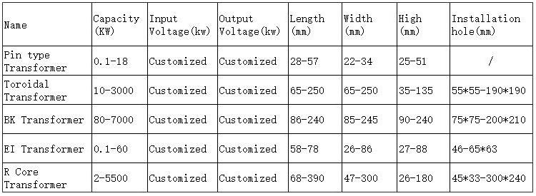 Different Models Of Line Output Transformer With Factory Price - Buy Line  Output Transformer,Line Matching Transformers,Line Matching Transformer