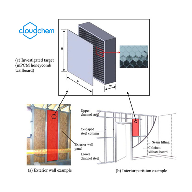 Heat System Cooling PCM Phase Change Materials Building