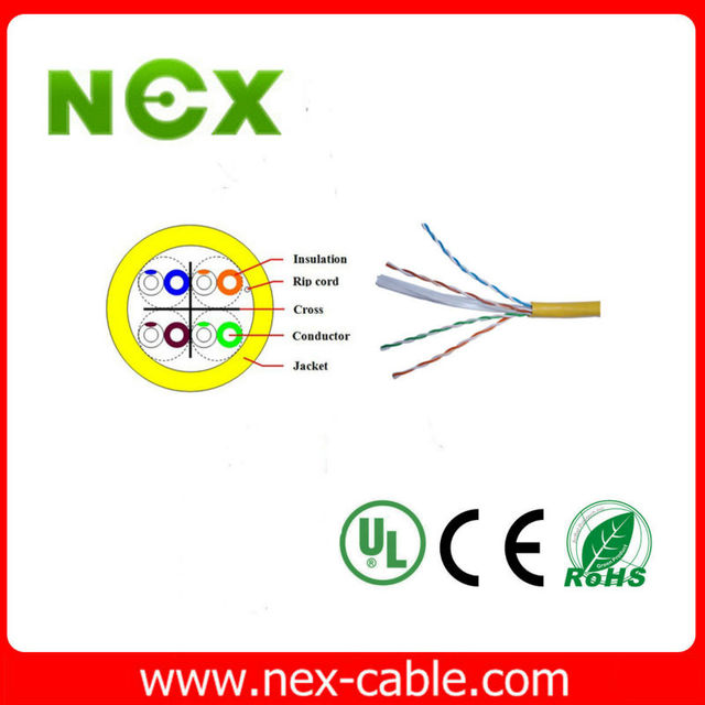 best lan cable pinout pictures - images for wiring diagram, Wiring diagram