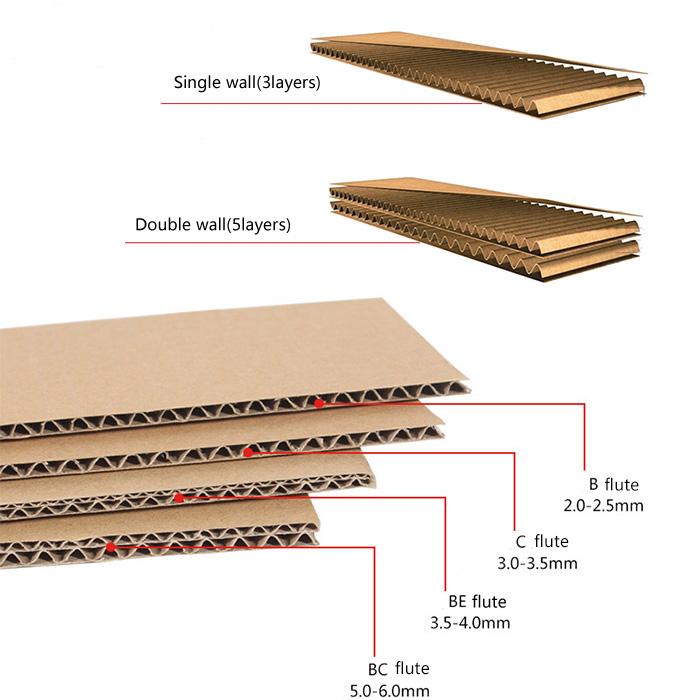मैट सफेद अनुकूलित 3-प्लाई कठोर नालीदार चलती शिपिंग पैकेजिंग गत्ते का डिब्बा बॉक्स थोक