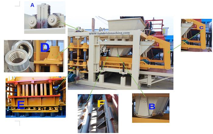 QT10-15 automatische cement baksteen maker machine fabrikant in oman