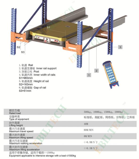Q235 b Heavy duty storage rack radio shuttle rack