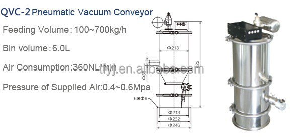 QVC Pneumatic Vacuum Conveyor
