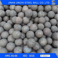 JCF ball mill grinding media balls with high hardness