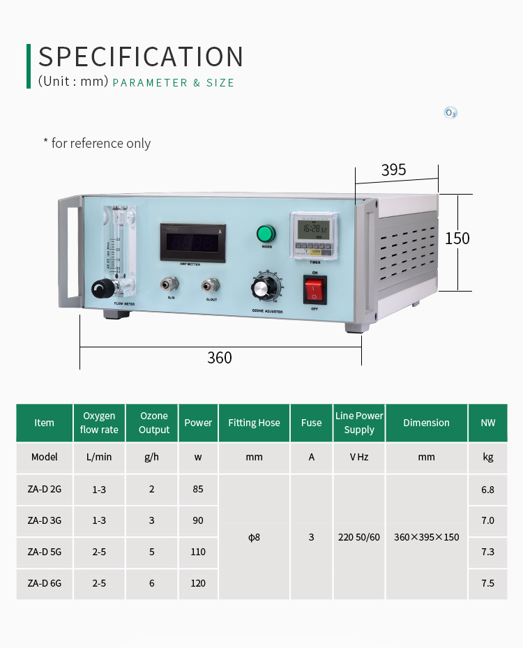 Hot sale oxygen feed medical ozone generator for ozone therapy prices