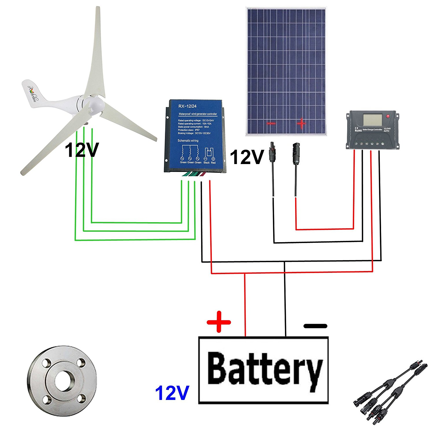 buy 500w wind solar power ac 12v 400w wind turbine generator kit500w wind solar power ac 12v 400w wind turbine generator kit 12v 100w poly