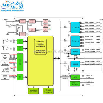 MPC5554 electronics circuit 94v0 pcb schematic design