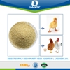 DIRECT SUPPLY HIGH PURITY FEED ADDITIVE L-LYSINE 98.5%
