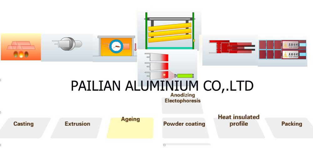 The famous factory product high  quality aluminium aluminium flat tube or gel electrophoresis and aluminium bar