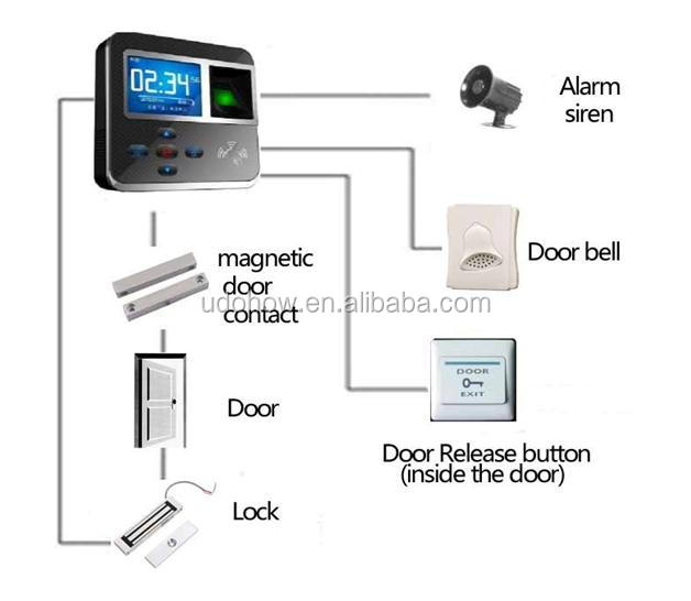 Fingerprint and rfid biometric time attendance and access control terminal