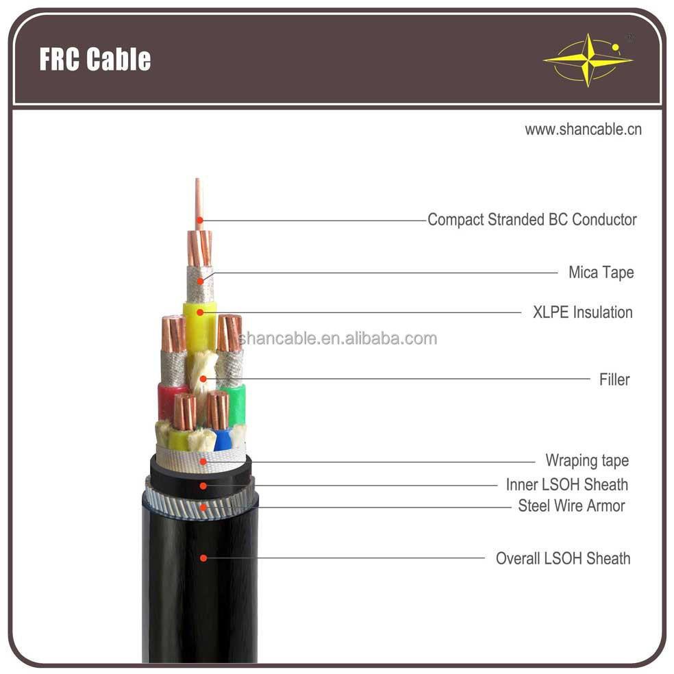 House Wiring Cable Get Home Inteiror Design Inspiration Household Size 4c X 185mm2 Cu Xlpe Pvc Copper Myanmar Electric Wire At Wickes
