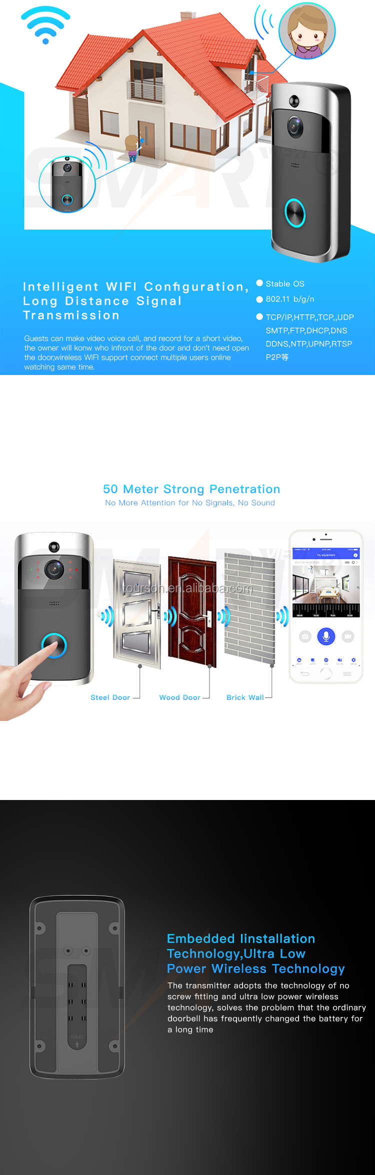 Hd 720p P2p App Smart Home Monitor Intercom Wifi Video Doorbell With 32gb  Card,Dingdong,2pcs Batteries - Buy Wifi Video Doorbell,Video Doorbell