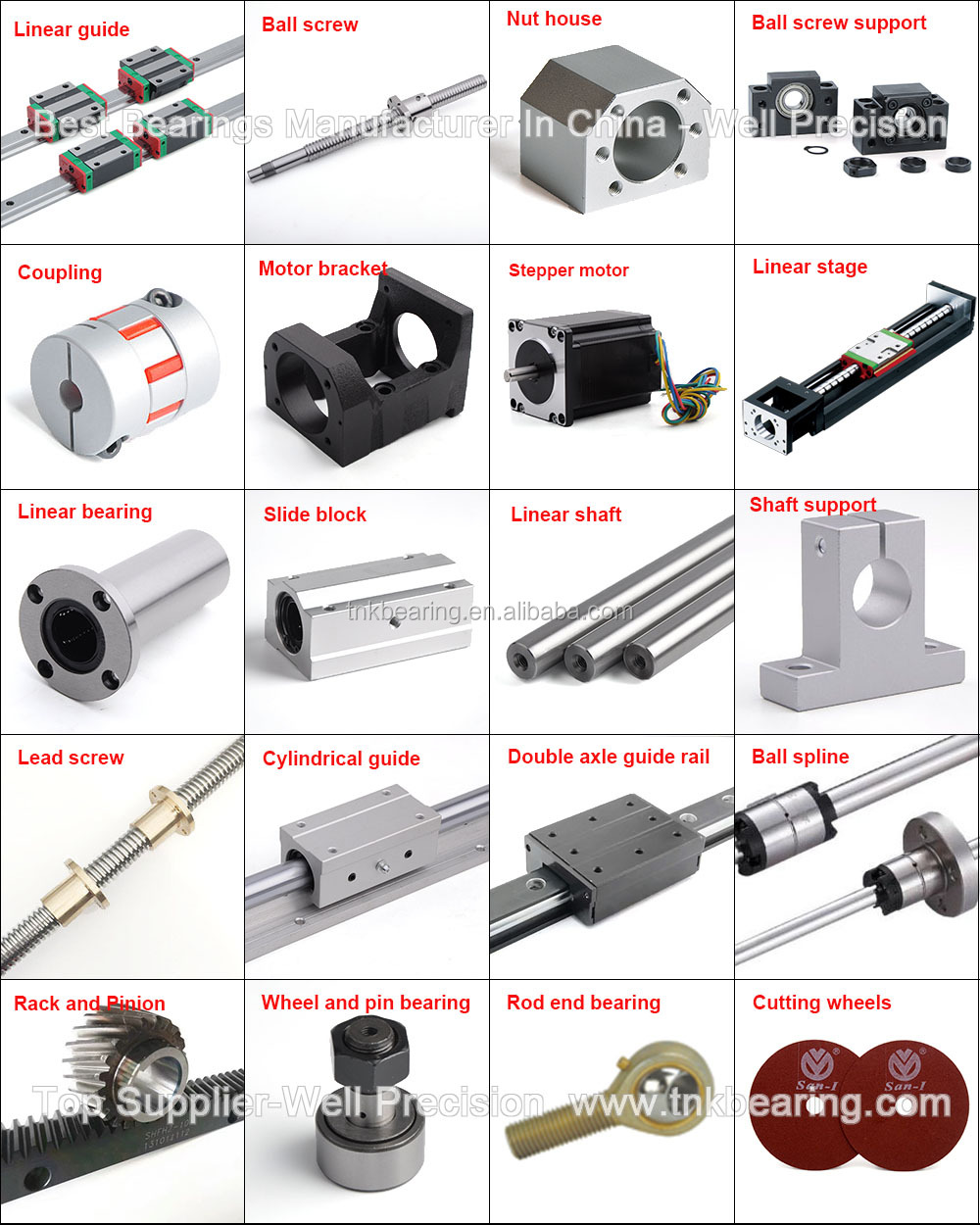 100% Original Taiwan HIWIN linear guide HGR65C,HGW65CC are selling lowest price