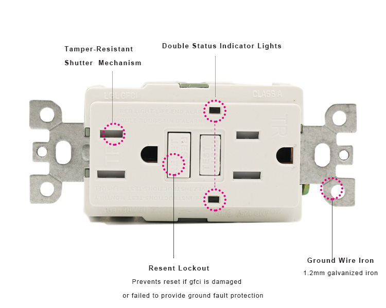 15A 125v gfci receptacle Outlet with Wall Plate for Canada