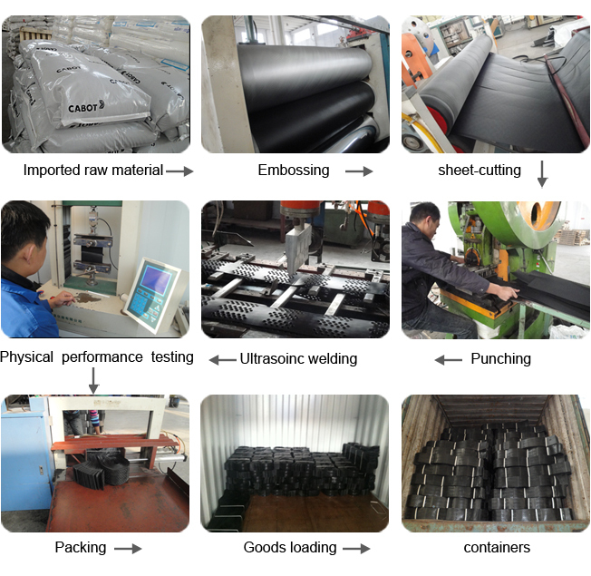 Hdpe geocell & geowebs hersteller in China