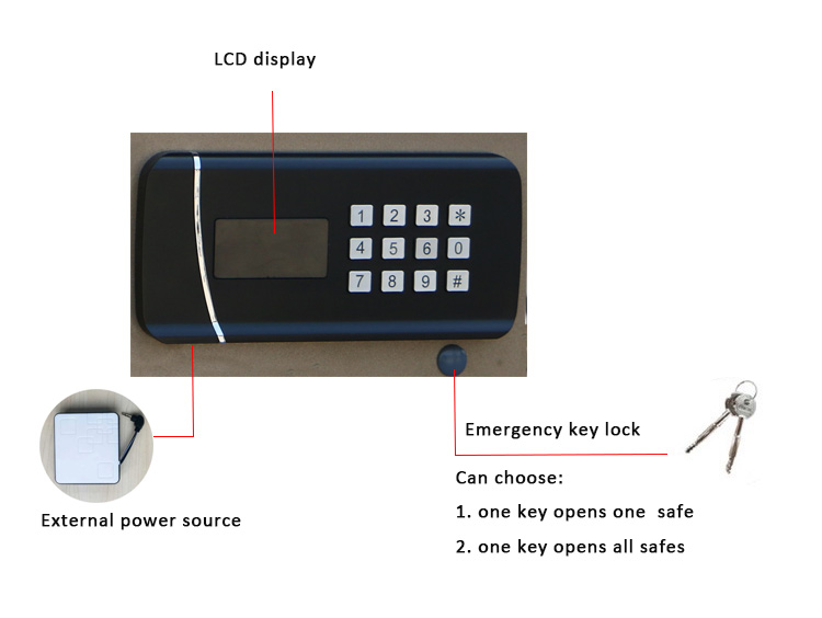 good price security strong built saga safe for hotel room