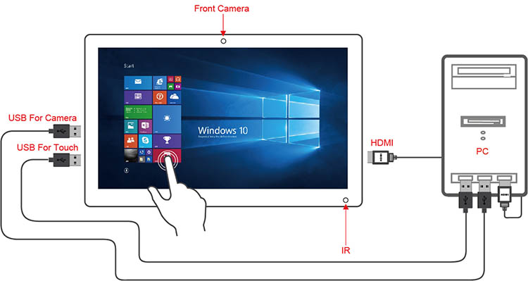15.6 inch Full Flat Front Panel Projected Capacitive USB Touch screen monitor for pos advertising display