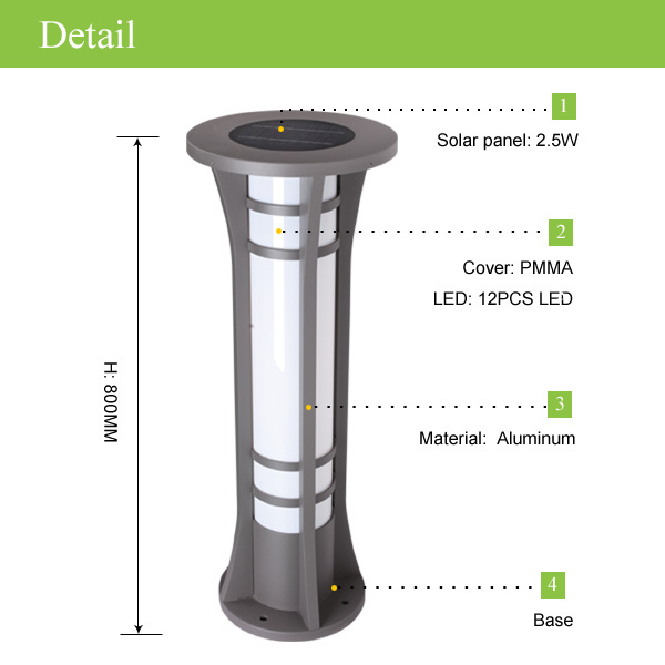 Jr-2713 Cheap Outdoor Post Lights Antique Lamp Post Solar Garden ...