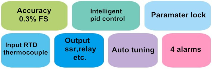 Temperature Controllers and PID Controllers