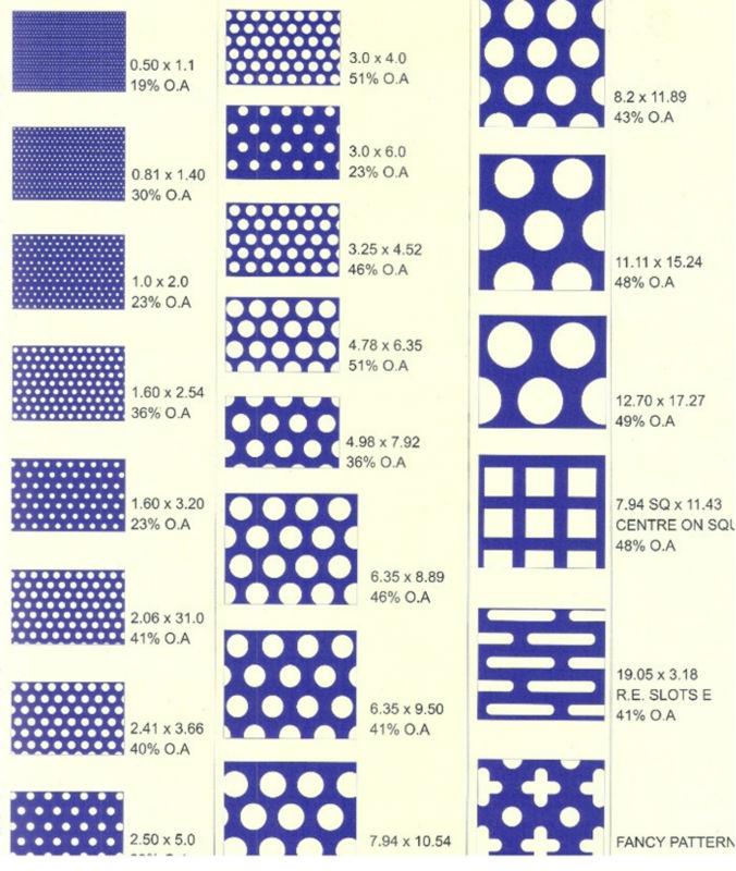 Hexagonal Hole Perforated Sheet Metal Buy Hexagonal Hole