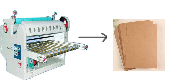 paper processing machine