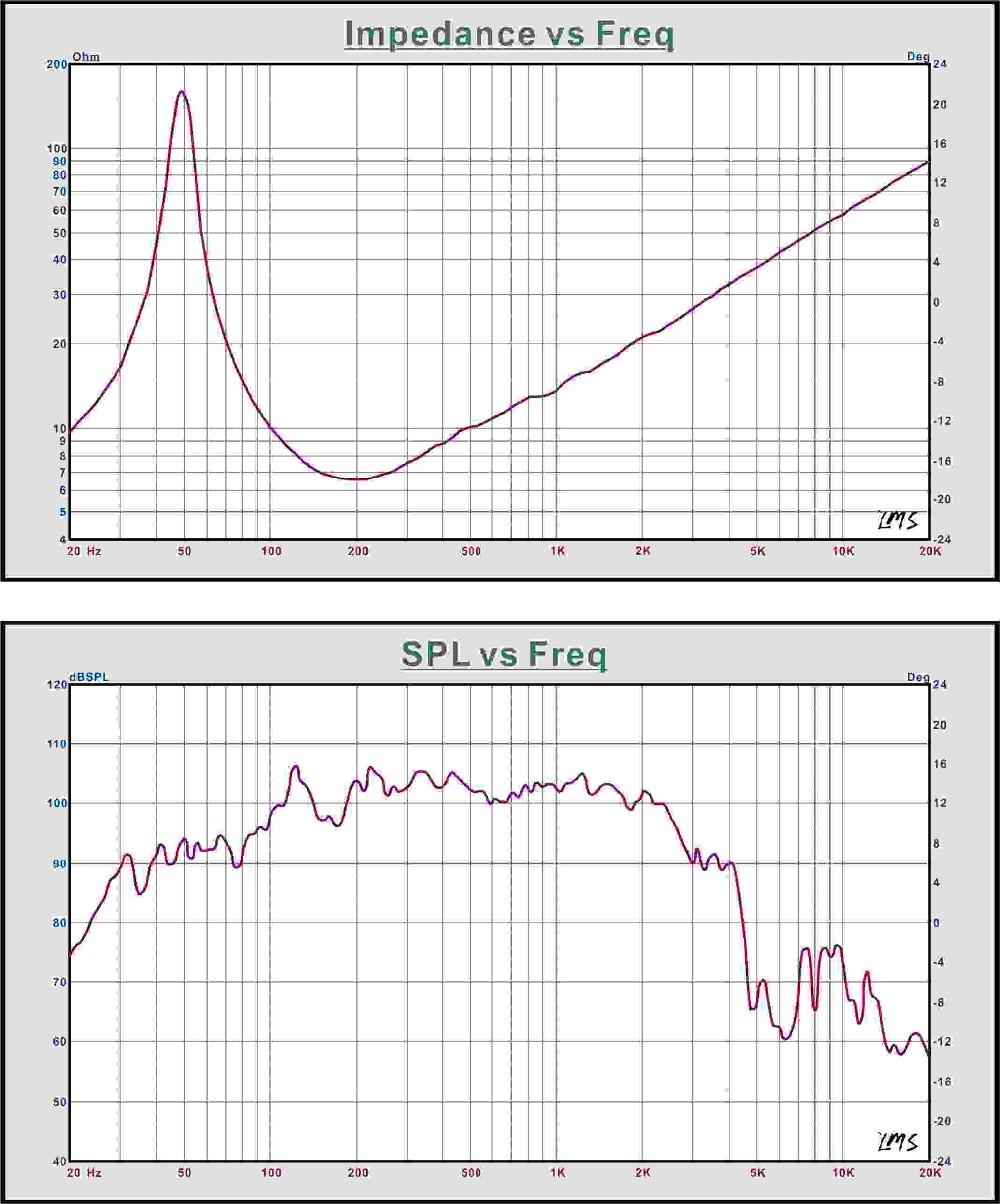 Mr15x400 15 Inch Pa Speaker Rcf Copy Speaker8 Ohm Dj Bass Stage 8 Wiring Diagram