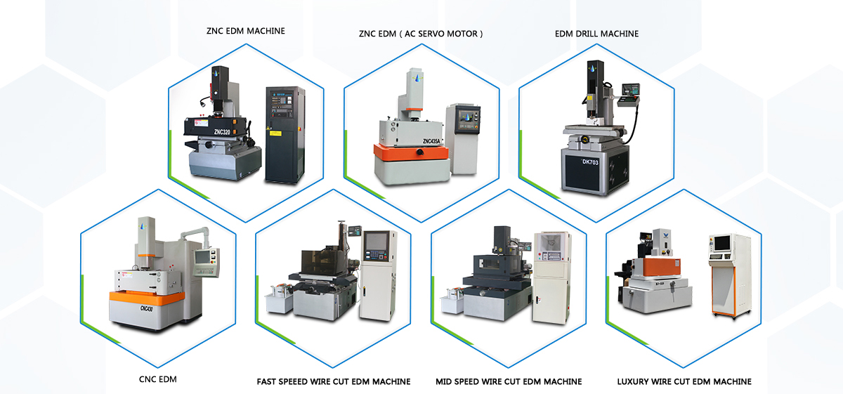 Ningbo Bohong Machinery Manufacture Development Co., Ltd. - EDM ...