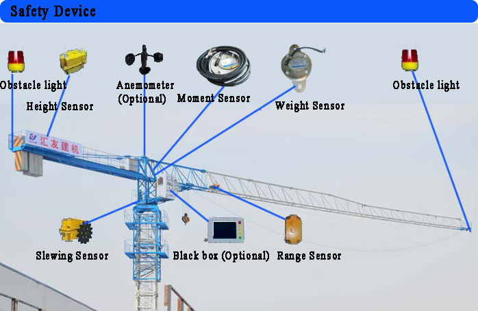 Qtz125 Pt5023 Pt5519 Pt6016 Top Flat Construction Tower Crane View Construction Tower Crane Hycm Product Details From Jinan Huiyou Construction Machinery Co Ltd On Alibaba Com