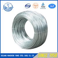zinc galvanized metal wire