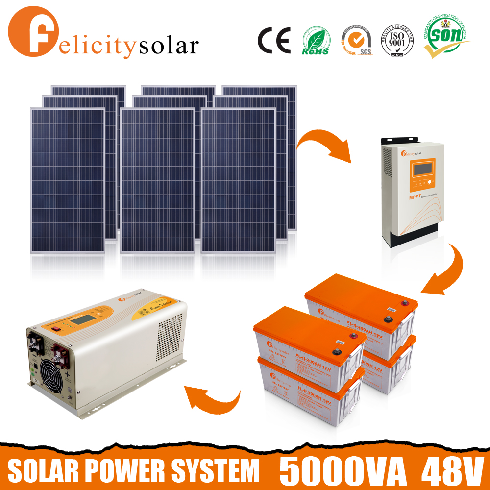 Solar Products Wholesale, Solar Suppliers - Alibaba