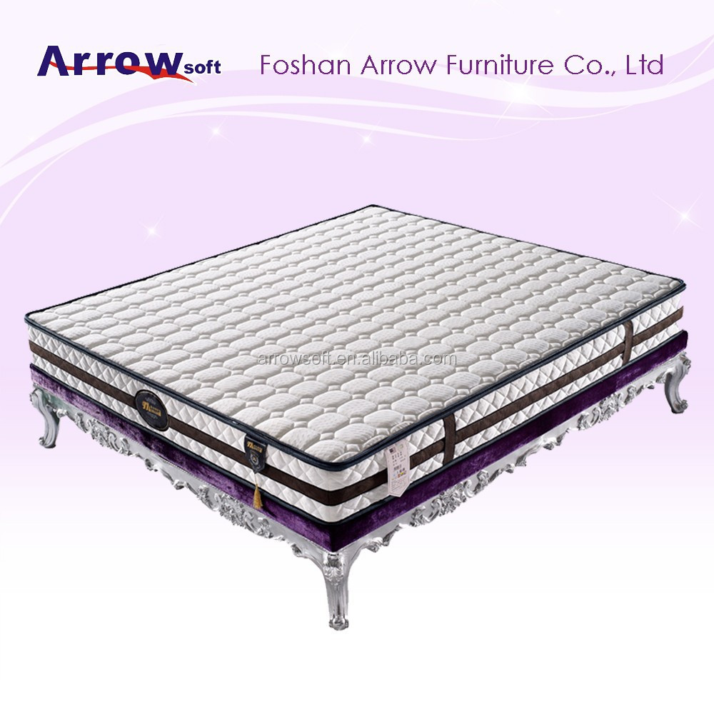 Supplier Cheap California King Mattress Cheap California King Mattress Wholesale Supplier