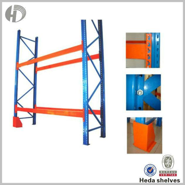 Warehouse Management Pdf