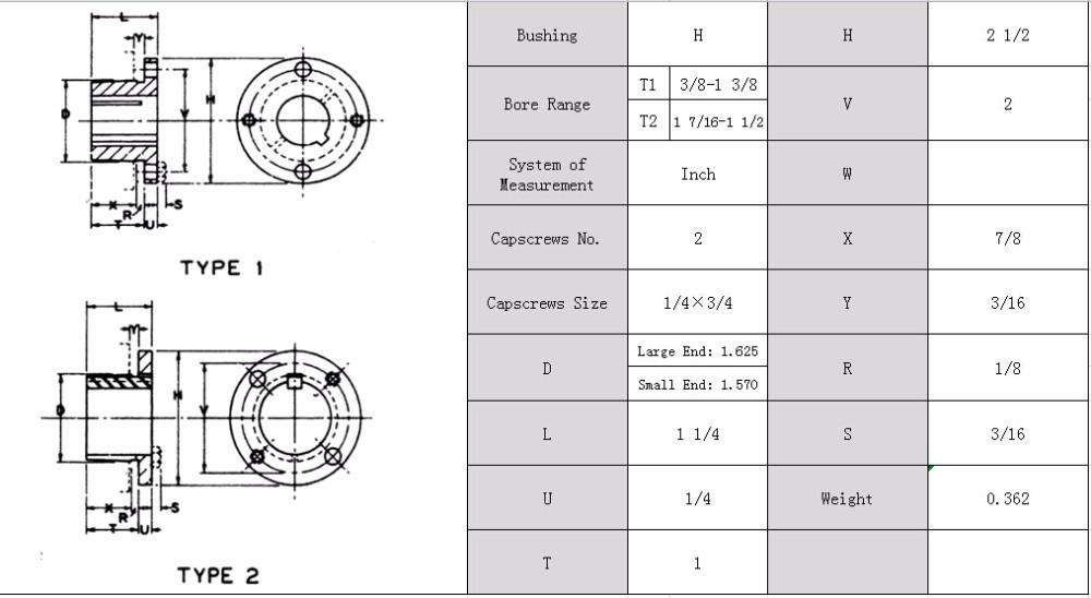 1-7//16 STAINLESS SET SCREW RF WHITE 4-BOLT FLANGE AMI MUCFPL207-23RFW NEW!