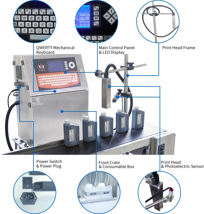 Bottle Pipe Wire Date Code Continuous Ink Jet Printer